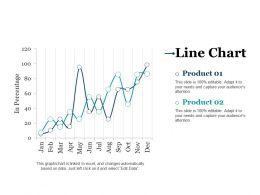 Line Chart Powerpoint Slide Presentation Sample