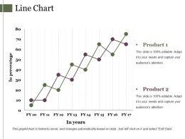Line Chart Powerpoint Slide Presentation Tips