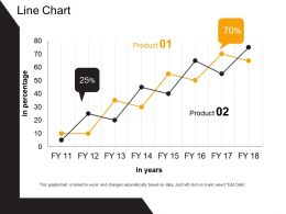 Line Chart Powerpoint Slide Show