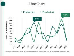 Line Chart Powerpoint Slide Template