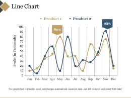 Line Chart Powerpoint Templates