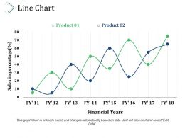Line Chart Powerpoint Templates Download