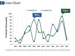 Line Chart Ppt Background