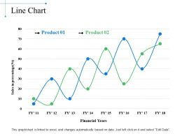 Line Chart Ppt Design Templates