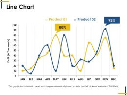 Line Chart Ppt Diagrams