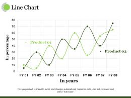 Line Chart Ppt Example