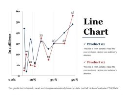 Line Chart Ppt Example Professional