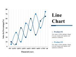 Line Chart Ppt Examples Professional