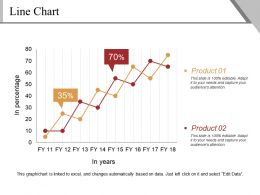 Line Chart Ppt Examples Slides