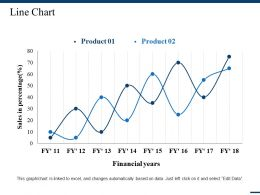 Line Chart Ppt File Clipart