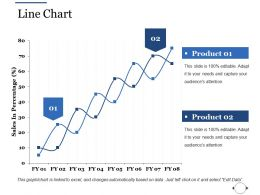 Line Chart Ppt File Introduction