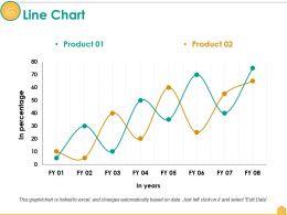 Line Chart Ppt File Slide Download