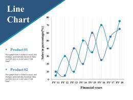 Line Chart Ppt Ideas Slide Download