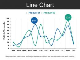Line Chart Ppt Ideas Template 1