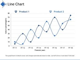 Line Chart Ppt Ideas Templates