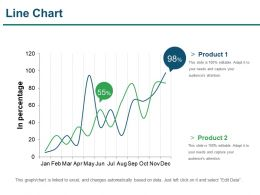 Line Chart Ppt Infographic Template