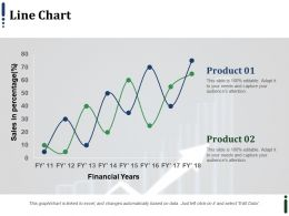 Line Chart Ppt Infographics Graphics Download