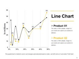 Line Chart Ppt Infographics Layout Ideas