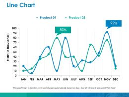 Line Chart Ppt Inspiration Pictures