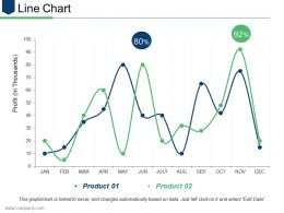 Line Chart Ppt Layouts Aids