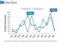 Line Chart Ppt Microsoft