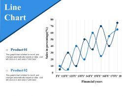 Line Chart Ppt Model