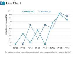 Line Chart Ppt Outline Mockup