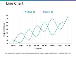Line Chart Ppt Outline Templates