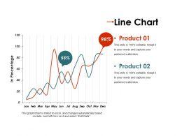Line Chart Ppt Presentation