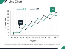 Line Chart Ppt Presentation Template 2