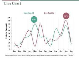 Line Chart Ppt Professional Graphics Tutorials