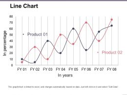 Line Chart Ppt Sample File
