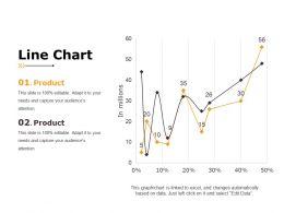 Line Chart Ppt Samples