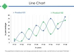 Line Chart Ppt Shapes
