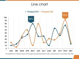 Line Chart Ppt Slide Download