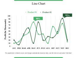 Line Chart Ppt Slide Show