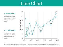 Line Chart Ppt Slides