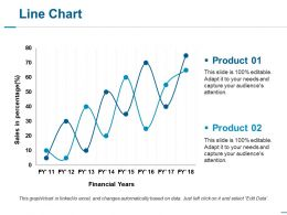 Line Chart Ppt Slides Example