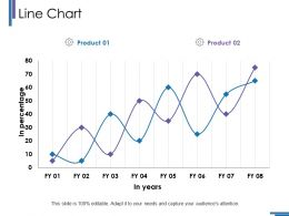 Line Chart Ppt Slides Graphics