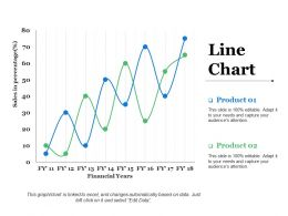 Line Chart Ppt Slides Pictures