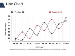 Line Chart Ppt Styles Example File
