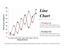 Line Chart Ppt Styles Gallery