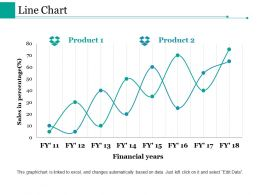 Line Chart Ppt Styles Information