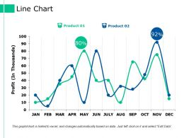 Line Chart Ppt Styles Visual Aids
