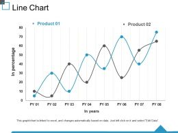 Line Chart Ppt Summary Maker