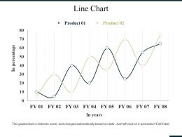 Line Chart Ppt Summary Objects