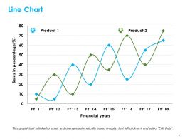 Line Chart Ppt Summary Templates
