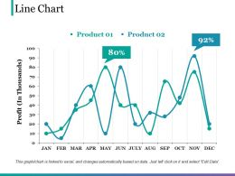 Line Chart Presentation Graphics