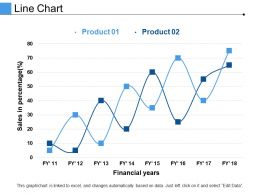 Line Chart Presentation Ideas