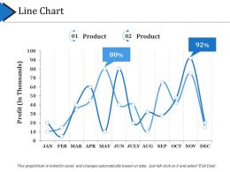 Line Chart Presentation Powerpoint